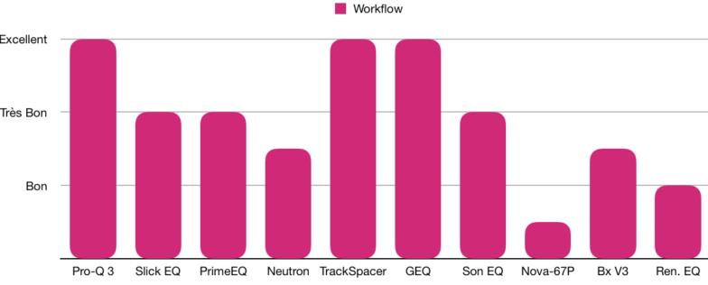 Workflow - TOP 10 - Plugins - EQ - WE COMPOZE