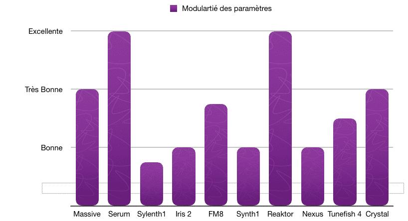 Synths, Synthétiseurs, Plugins